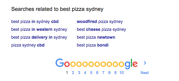 Examples of LSI Keywords on Google search