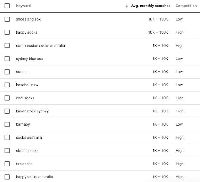 Google Keyword Planner SEO Check Sock Results