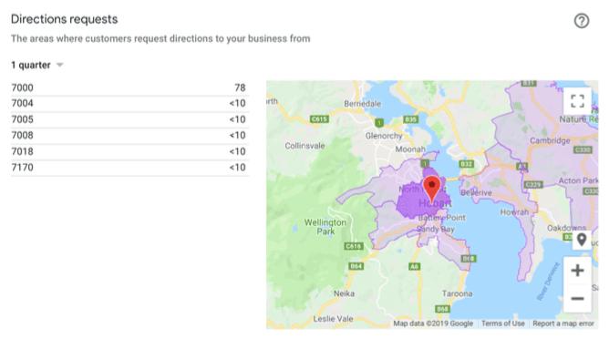 Skindulgence customer actions map