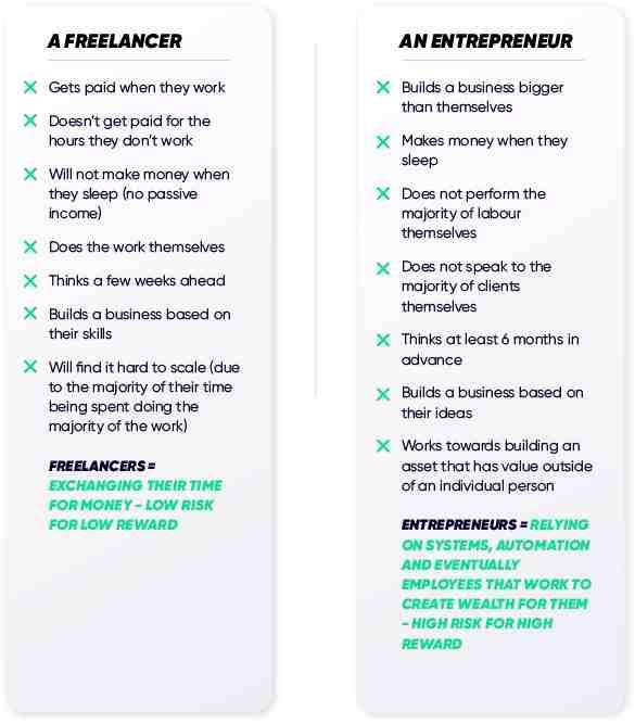 Are You A Freelancer or An Entrepreneur