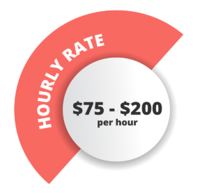 seo hourly rate graphic