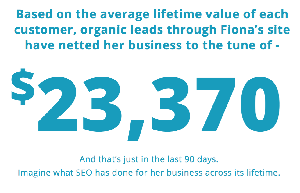 Figures showing the lifetime value of SEO